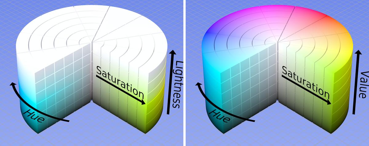 1200px-HSL_HSV_cylinder_color_solid_comparison